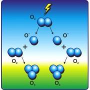 Статья: Химическое взаимодействие озона с различными веществами.